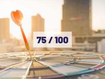 Index F/H 2020